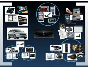 Internet of Things Connected World