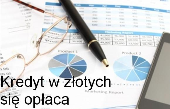 kredyt PLN