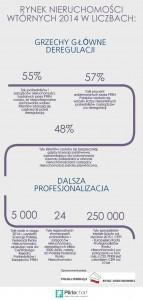 Infografika PFRN - podsumowanie roku 2014-1