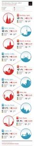 JLL_Destination Europe_najatrakcyjniejsze miasta w Europie dla międzynarodowych sieci handlowych