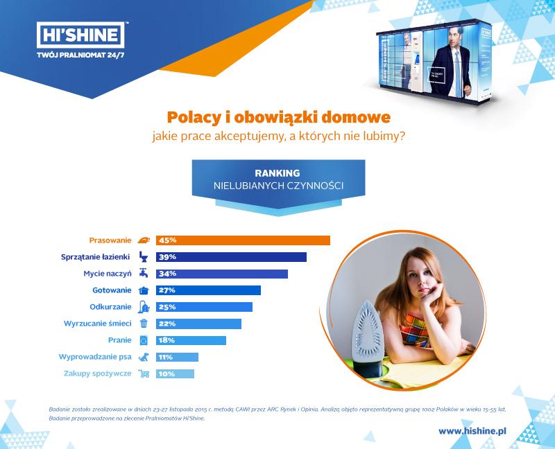 ranking Hi_shine